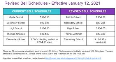 table revised bell schedule